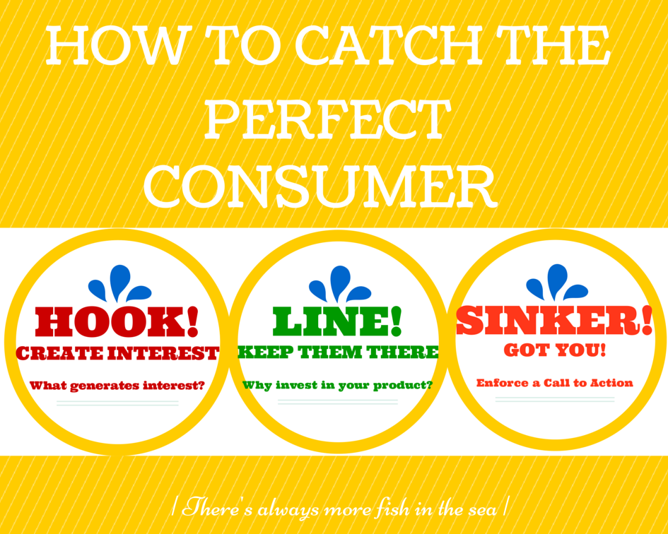 PunchyDigitalMedia - How to catch the perfect Consumer