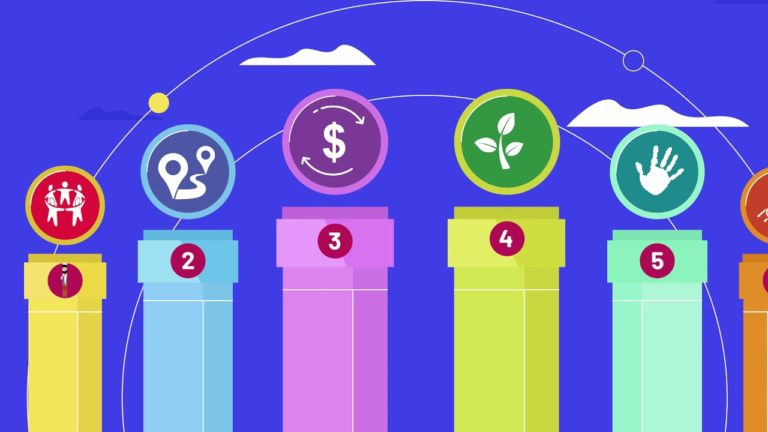 Animated video – Campbelltown Fast Facts | punchydigitalmedia.com.au